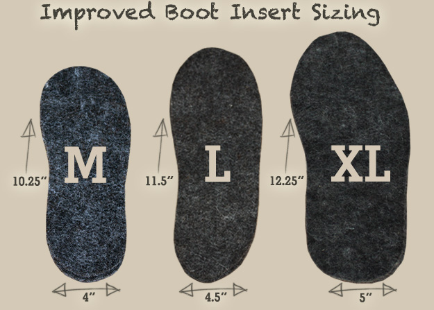boot inserts